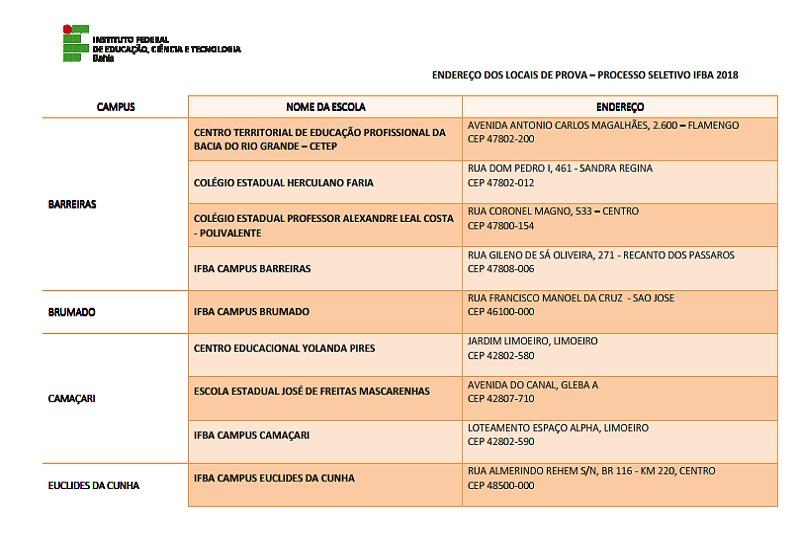 Candidatos já podem ter acesso ao local da prova no processo seletivo do IFBA 2018