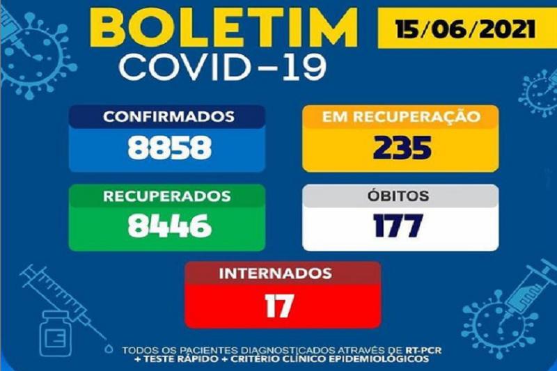Brumado: Casos ativos da Covid-19 continuam subindo; já são 235